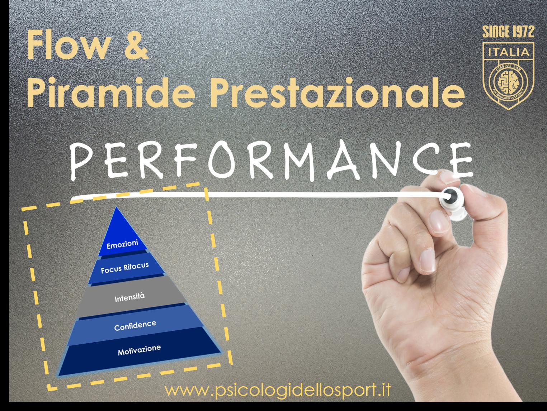 flow e piramide prestazionale pds psicologidellosport.it psicosport