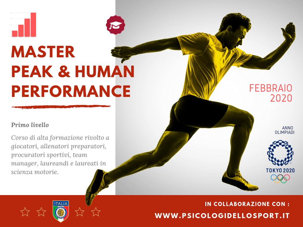 master peak & human performance