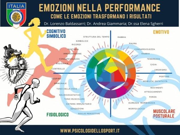 emozioni e sport psicologi dello sport e dell'esercizio psicologia sport bargnani sgerri baldassarri giammaria